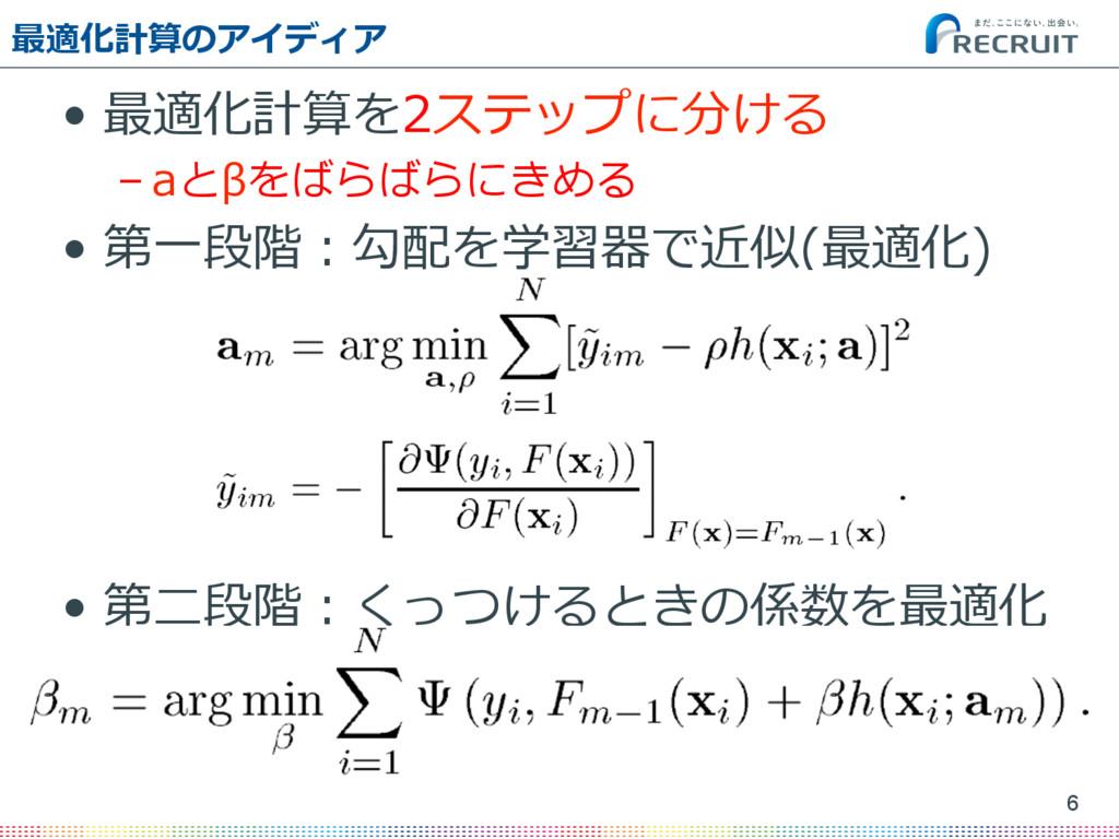最適化計算のアイディア • 最適化計算を2ステップに分ける –aとβをばらばらにきめる •...
