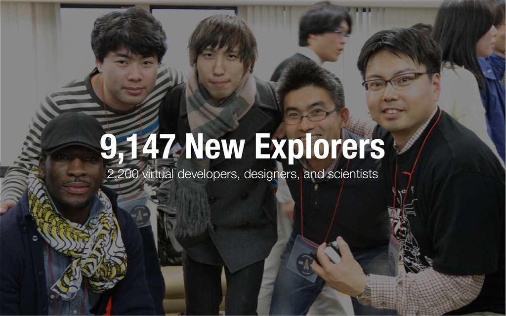 9,147 New Explorers