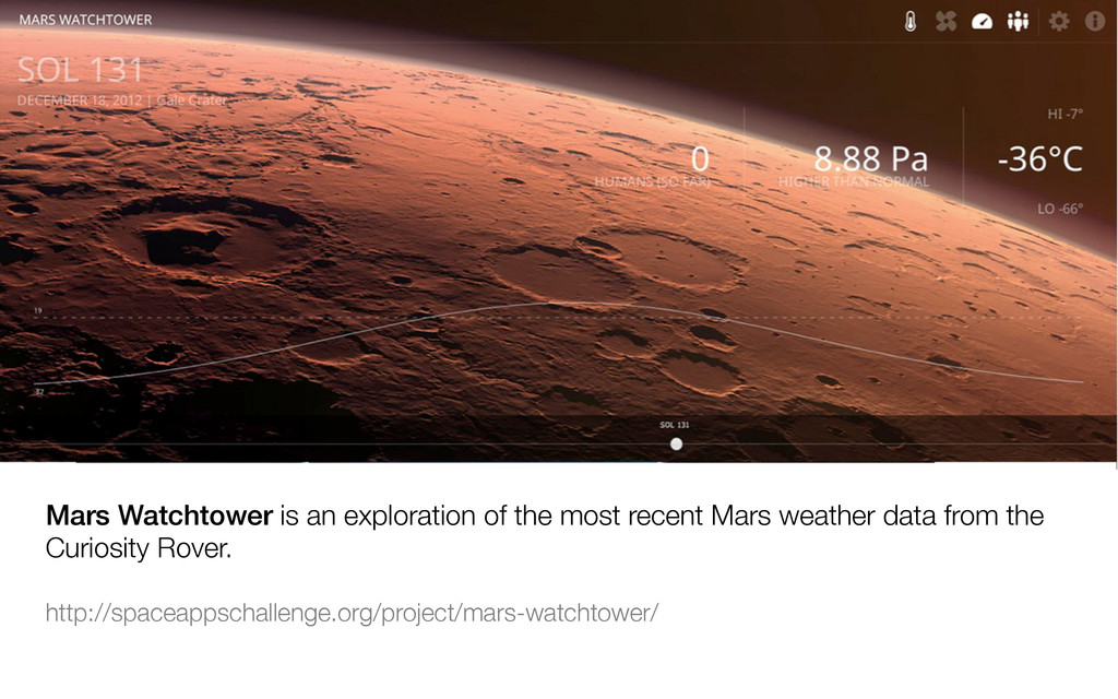 Mars Watchtower is an exploration of the most r...