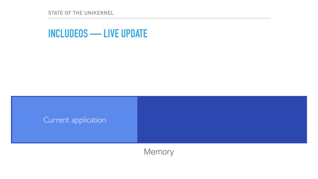 STATE OF THE UNIKERNEL INCLUDEOS — LIVE UPDATE ...
