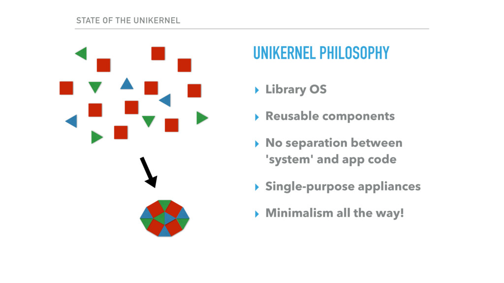 ▸ Library OS ▸ Reusable components ▸ No separat...