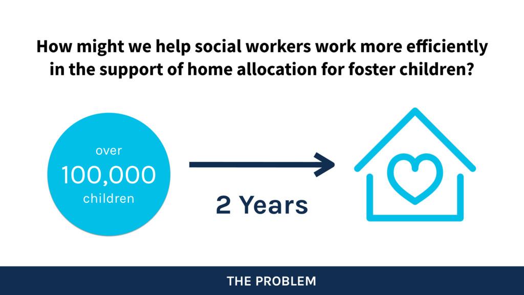 How might we help social workers work more effic...