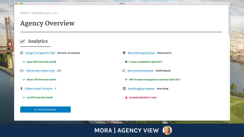 MORA   AGENCY VIEW