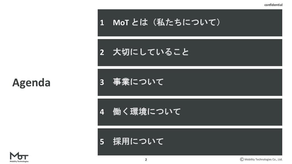 Mobility Technologies Co., Ltd. 2 1 MoTとは(私たちにつ...