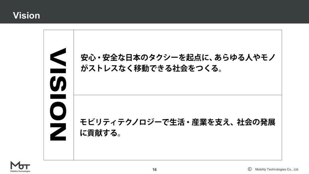 Mobility Technologies Co., Ltd. 15 配⾞関連事業 15 20...