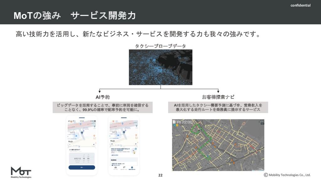 Mobility Technologies Co., Ltd. 21 次世代向けR&D事業 M...
