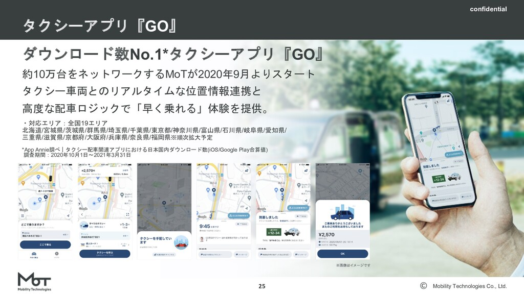 Mobility Technologies Co., Ltd. 待遇・制度 24 フレックスタ...