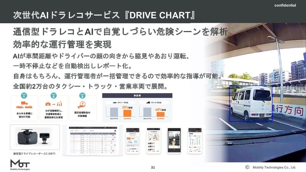 Mobility Technologies Co., Ltd. 求める⼈物像 30 ・仕事を通...