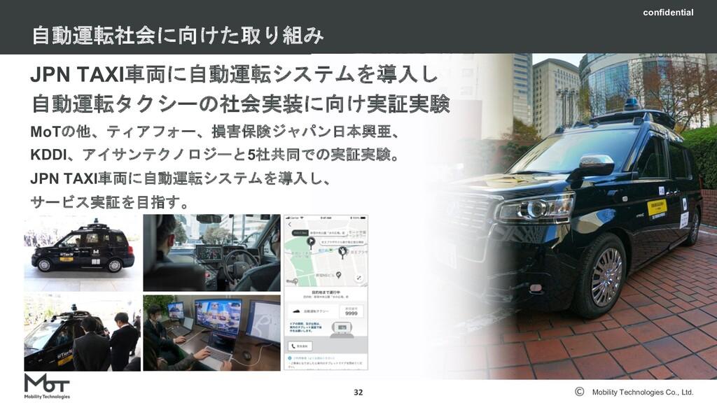 Mobility Technologies Co., Ltd. 選考プロセス 31 エ ン ト...