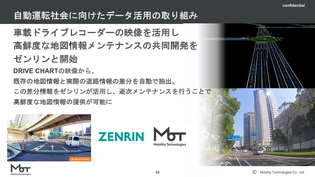 Mobility Technologies Co., Ltd. 募集中の主な職種ポジション 3...
