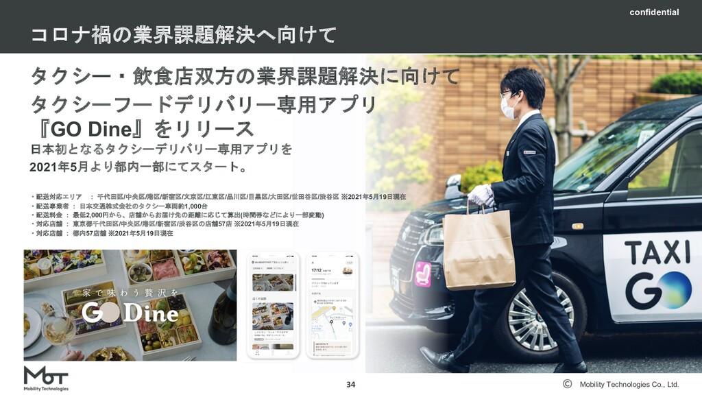 Mobility Technologies Co., Ltd. 最後に・・・ 33 4⽉にMo...