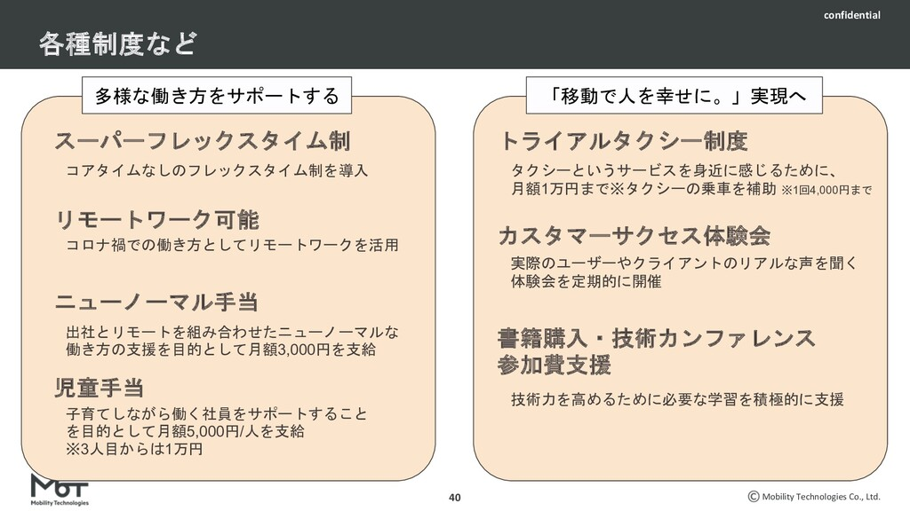 confidential Mobility Technologies Co., Ltd. 乗務...