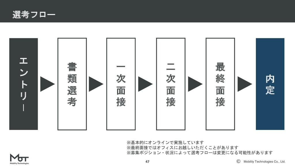 confidential Mobility Technologies Co., Ltd. 自動...