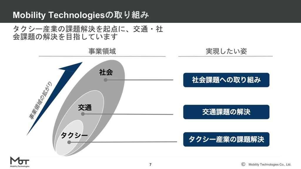 Mobility Technologies Co., Ltd. Mission 7