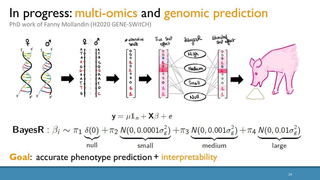 24 In progress: multi-omics and genomic predict...