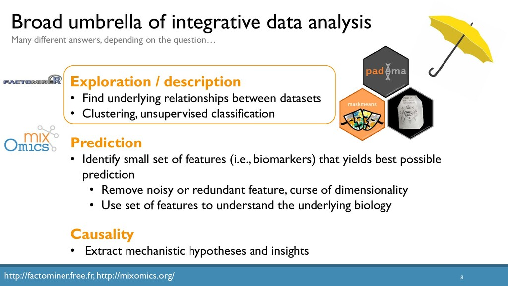 8 Broad umbrella of integrative data analysis M...