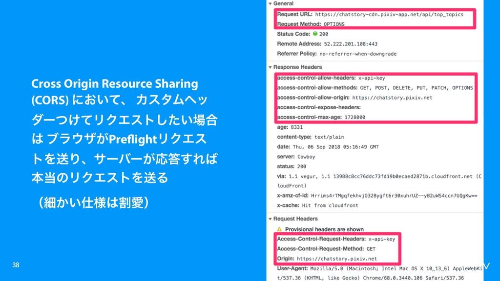 Cross Origin Resource Sharing (CORS) ʹ͓͍ͯɺ...