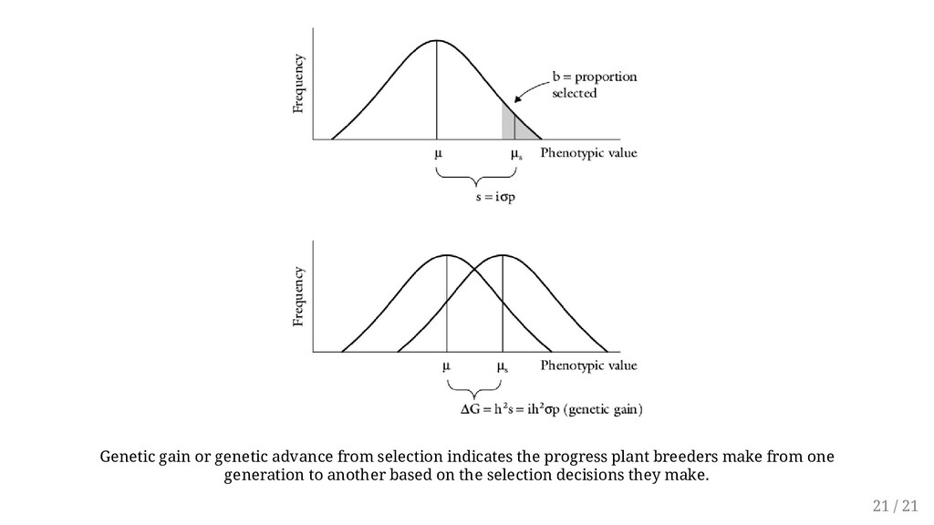 Genetic gain or genetic advance from selection ...