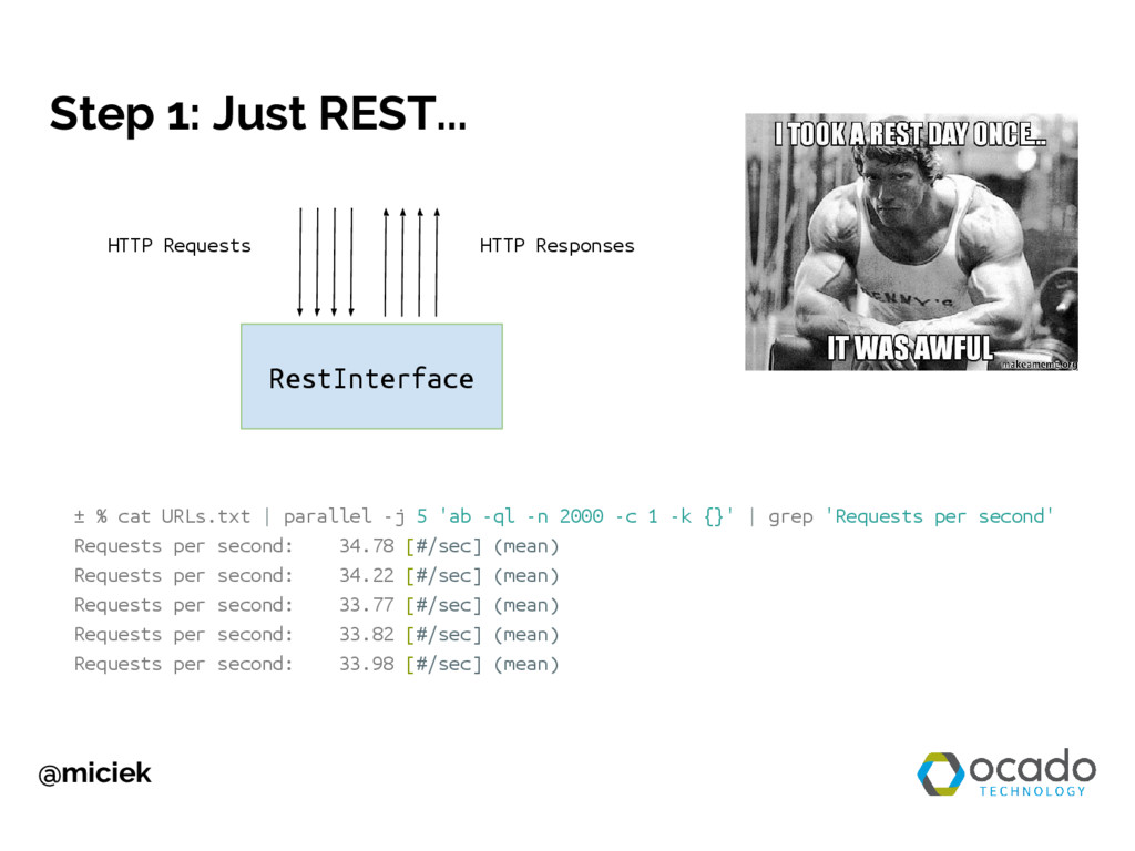 @miciek Step 1: Just REST... RestInterface HTTP...
