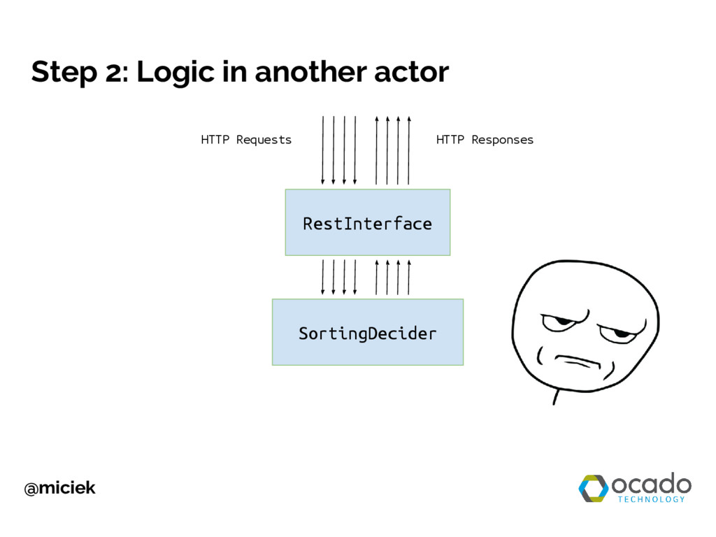 @miciek Step 2: Logic in another actor RestInte...