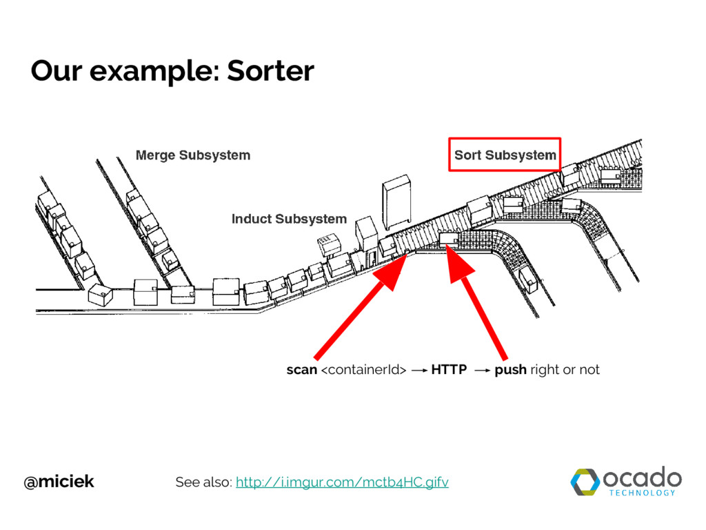 @miciek Our example: Sorter scan <containerId> ...