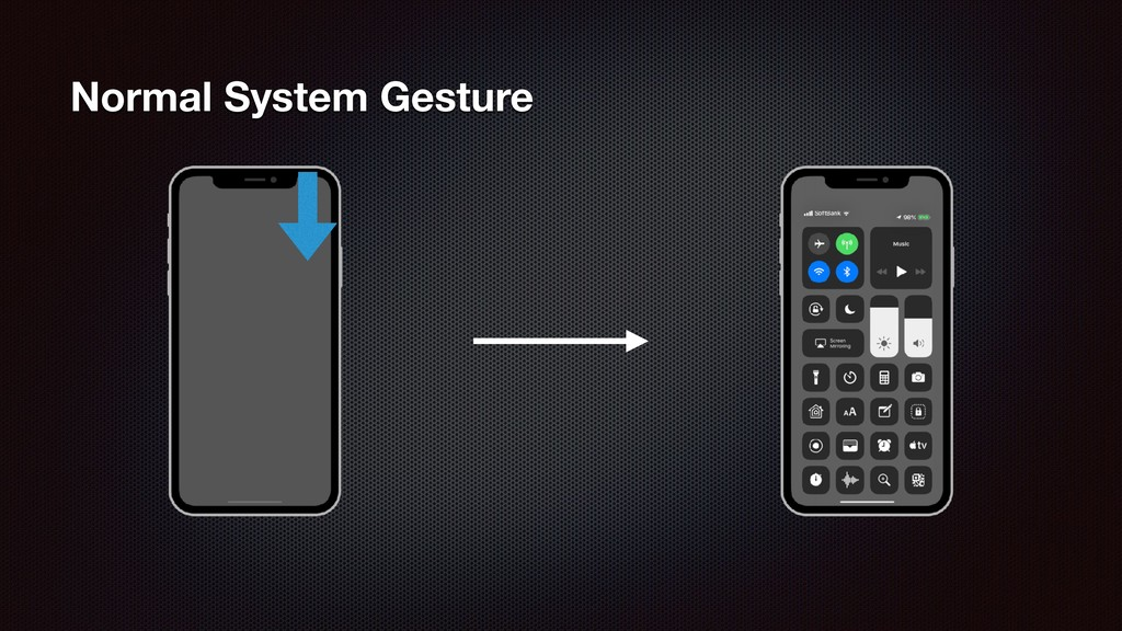 Normal System Gesture