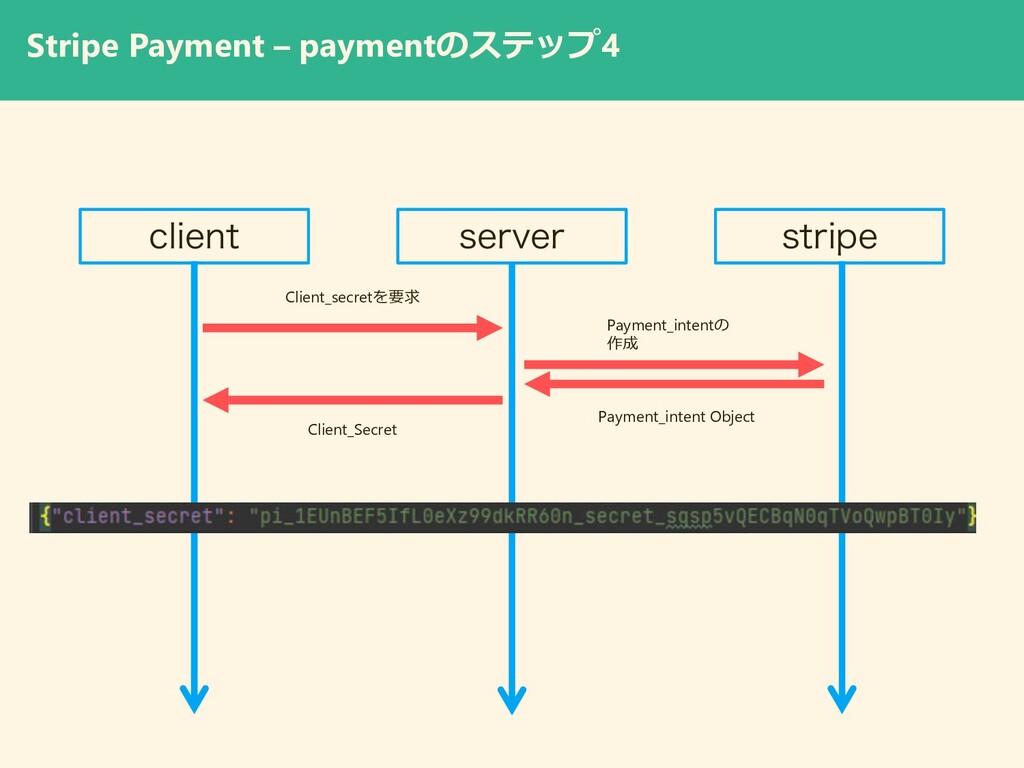 Stripe Payment – paymentのステップ4 DMJFOU TFSWFS TU...