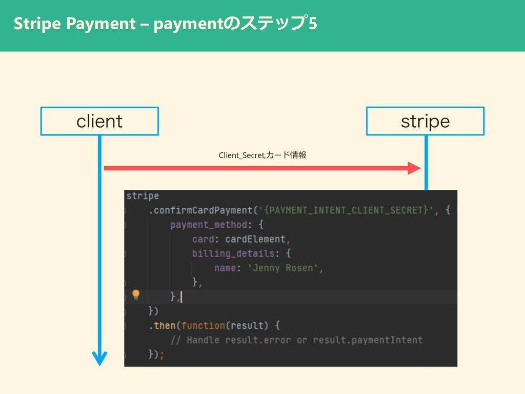 Stripe Payment – paymentのステップ5 DMJFOU TUSJQF Cl...