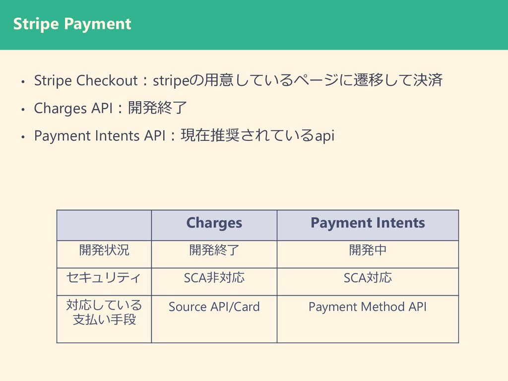 Stripe Payment • Stripe Checkout︓stripeの⽤意しているペ...