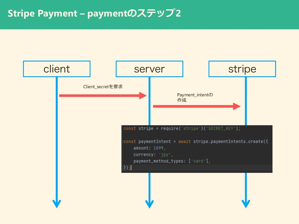Stripe Payment – paymentのステップ2 DMJFOU TFSWFS TU...