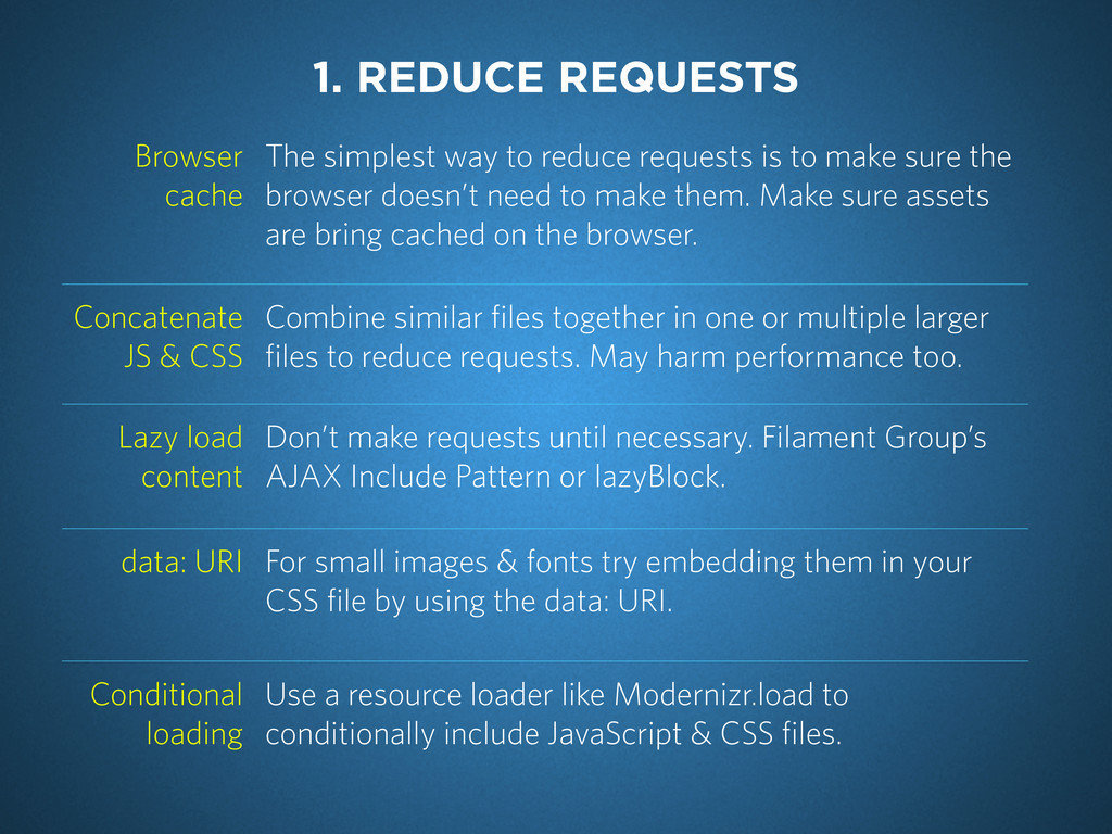 Browser cache The simplest way to reduce reques...