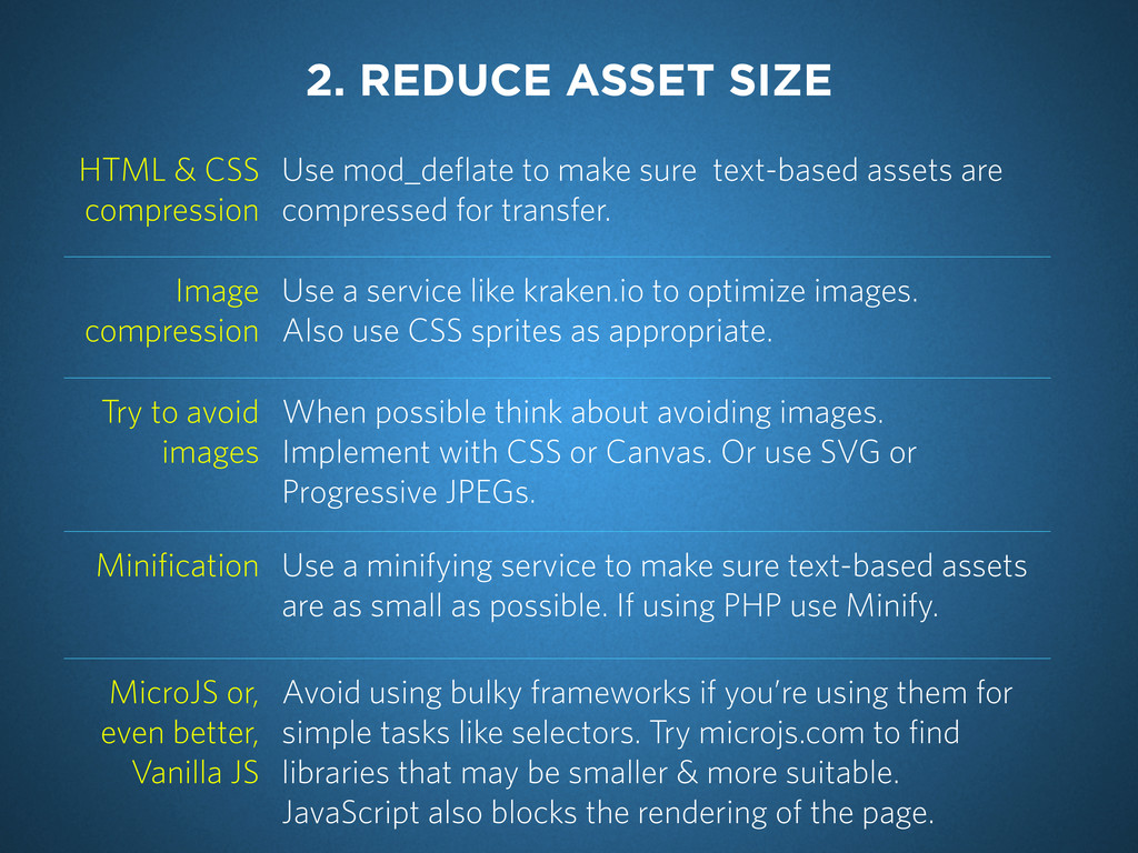 HTML & CSS compression Use mod_deflate to make ...