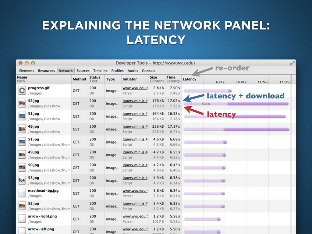 EXPLAINING THE NETWORK PANEL: LATENCY latency +...