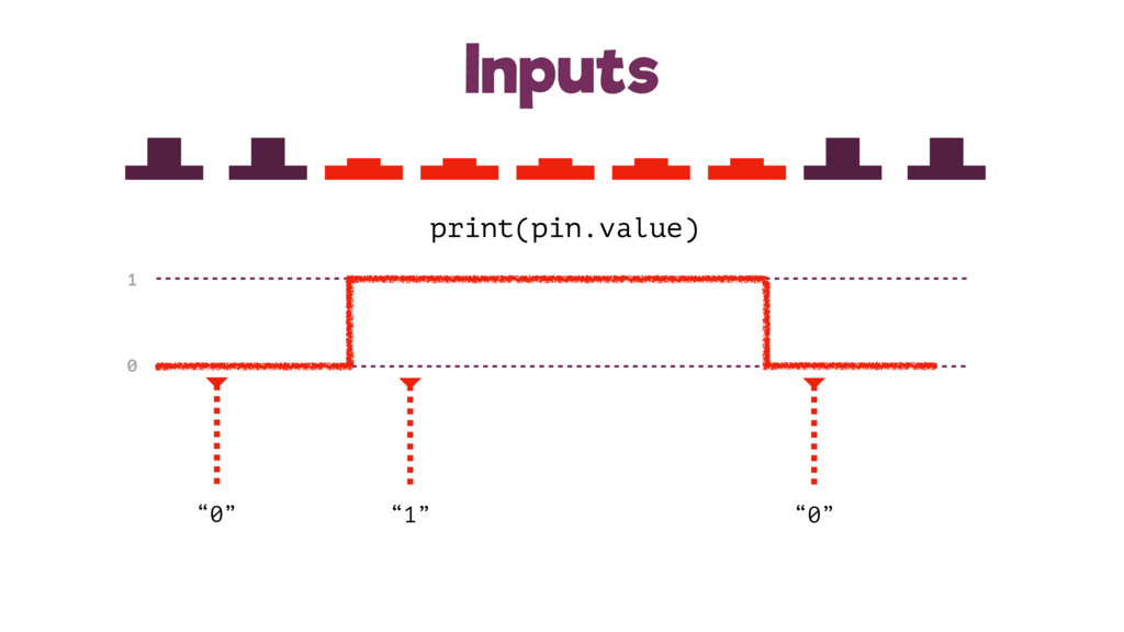 "Inputs 1 0 ""0"" ""1"" ""0"" print(pin.value)"