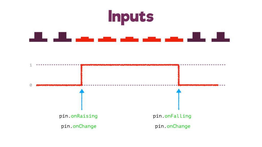 Inputs 1 0 pin.onRaising pin.onFalling pin.onCh...