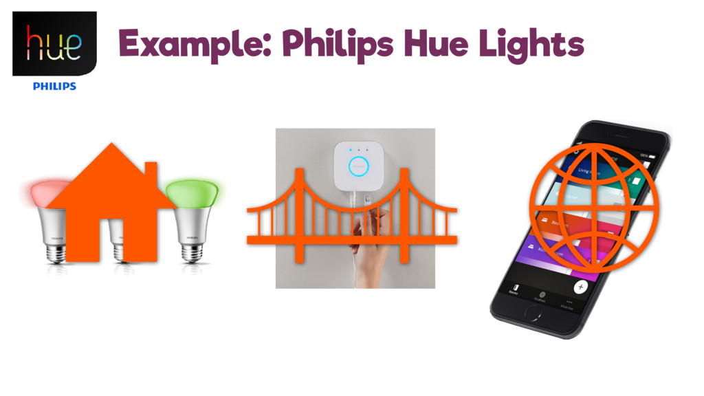 Example: Philips Hue Lights