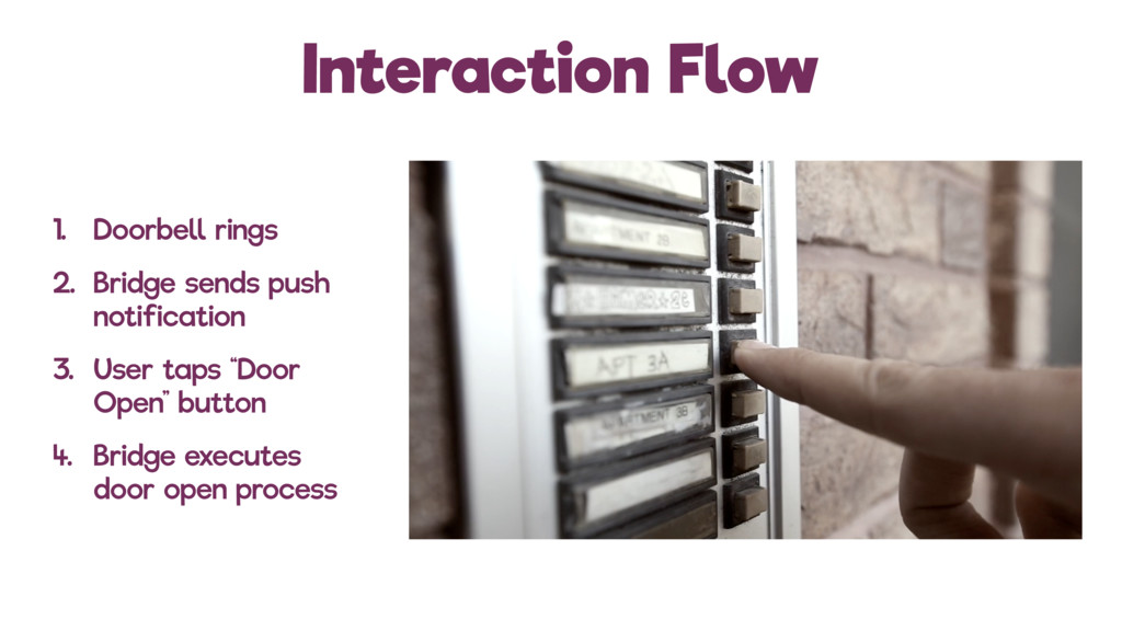 Interaction Flow 1. Doorbell rings 2. Bridge se...