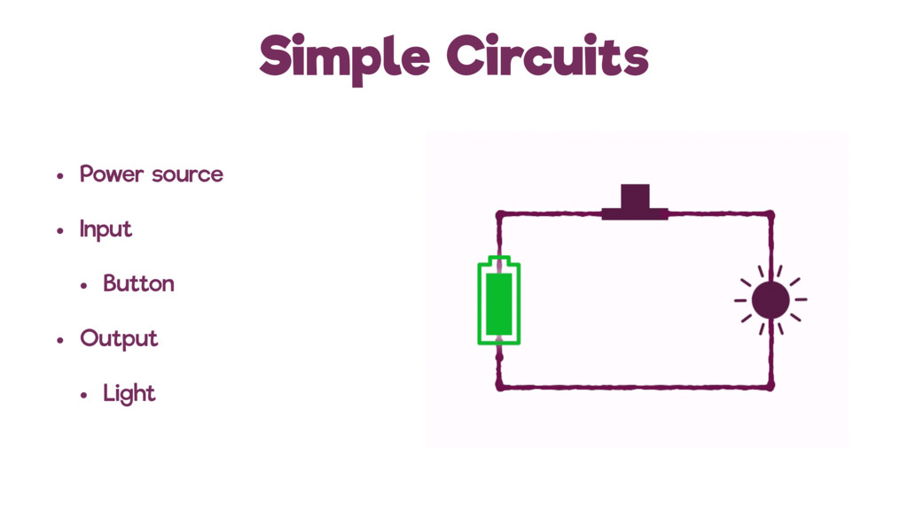 Simple Circuits • Power source • Input • Button...