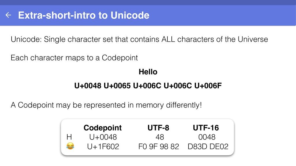 Extra-short-intro to Unicode Hello U+0048 U+006...