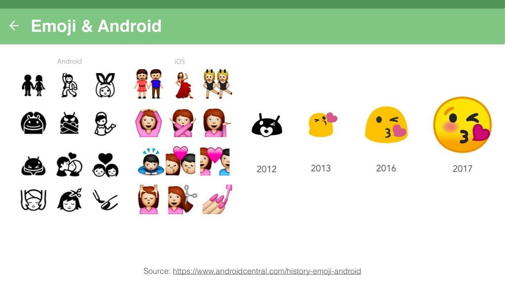 Emoji & Android Source: https://www.androidcent...