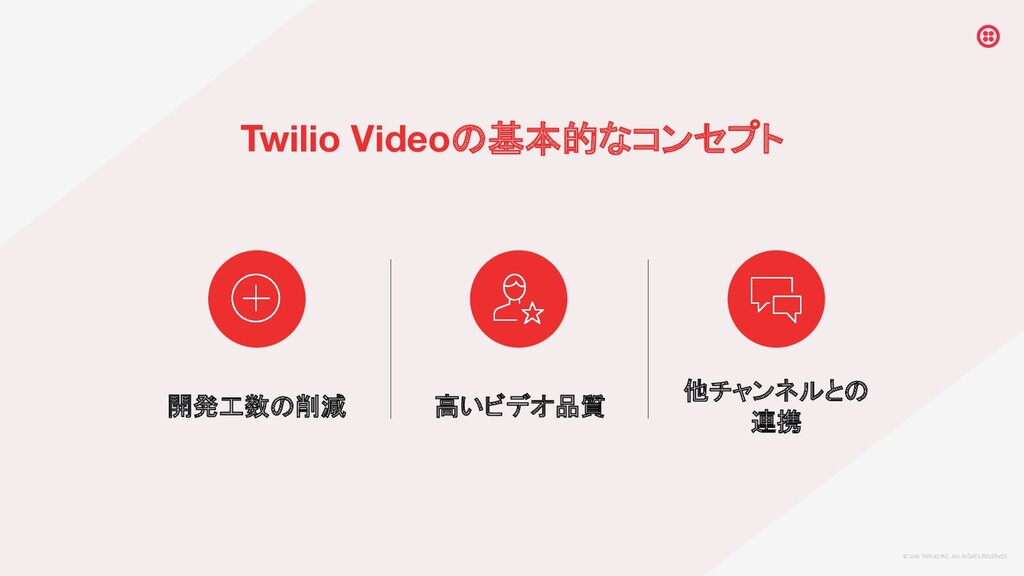 © 2019 TWILIO INC. ALL RIGHTS RESERVED. 開発工数の削減...