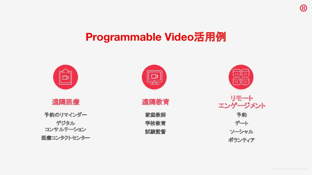 © 2020 TWILIO INC. ALL RIGHTS RESERVED. Program...