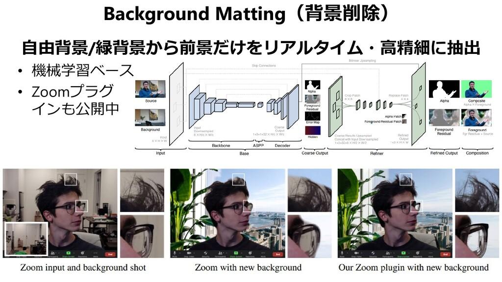 Background Matting(背景削除) 自由背景/緑背景から前景だけをリアルタイム・...