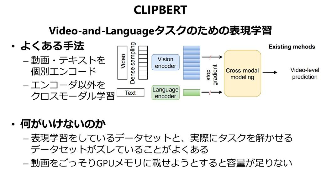CLIPBERT Video-and-Languageタスクのための表現学習 • よくある手法...