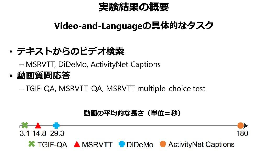 実験結果の概要 Video-and-Languageの具体的なタスク • テキストからのビデオ...