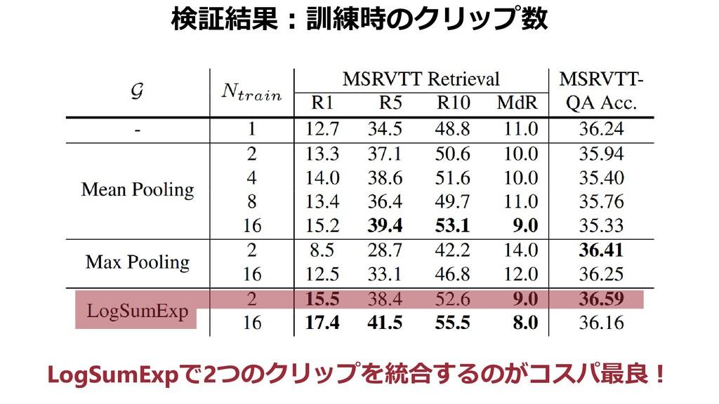 検証結果:訓練時のクリップ数 LogSumExpで2つのクリップを統合するのがコスパ最良!