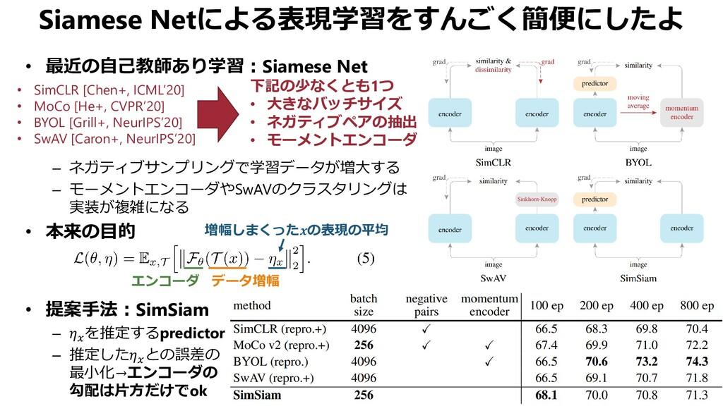 Siamese Netによる表現学習をすんごく簡便にしたよ • 最近の自己教師あり学習:Sia...
