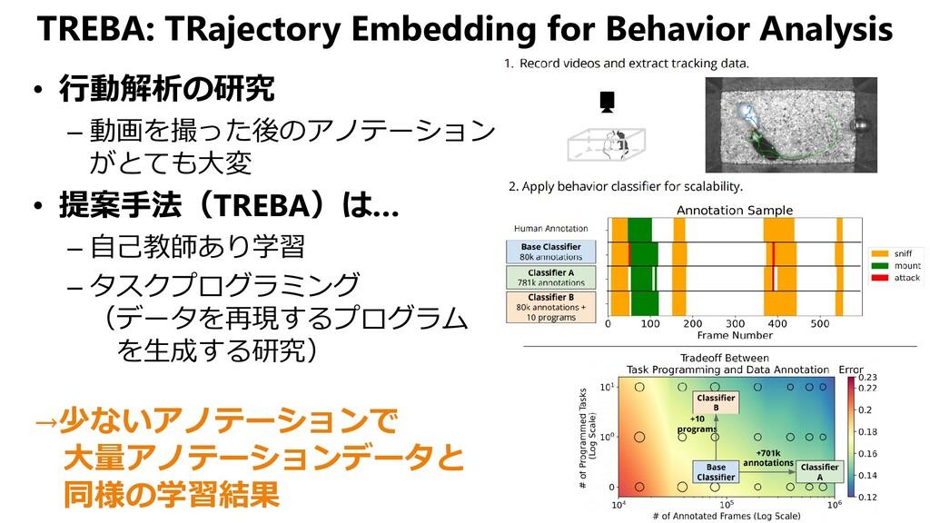 TREBA: TRajectory Embedding for Behavior Analys...