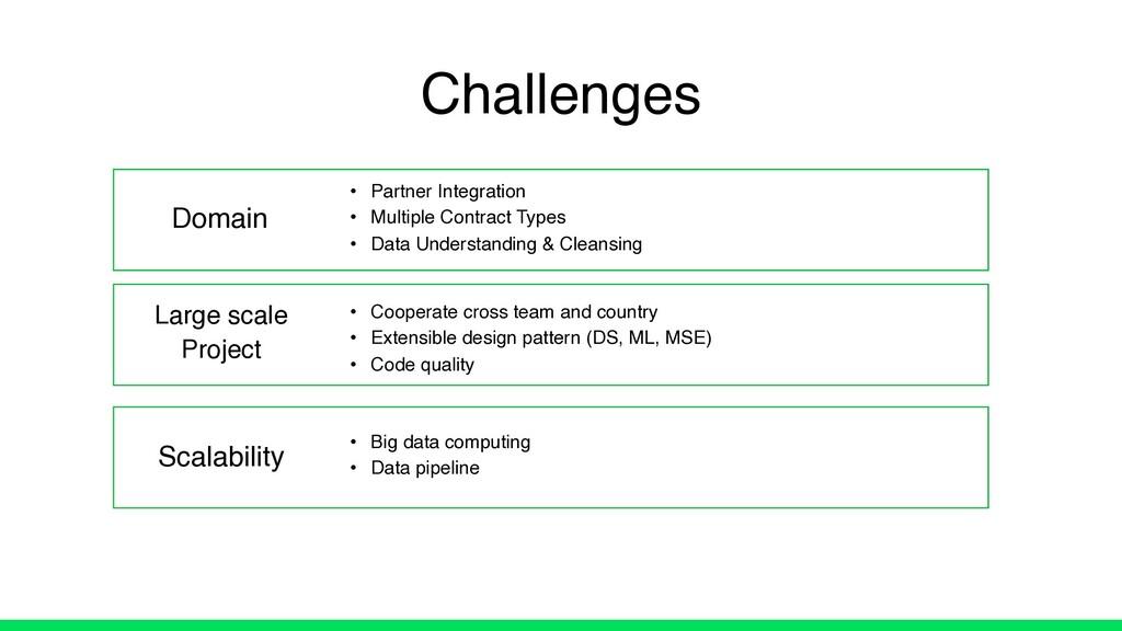 Domain Challenges • Partner Integration • Multi...