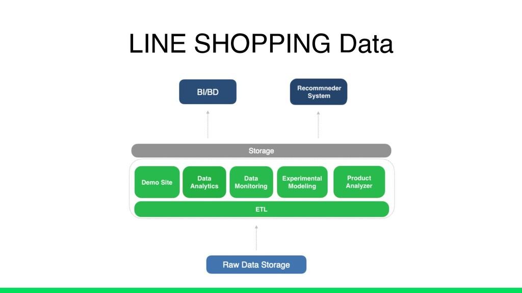 LINE SHOPPING Data
